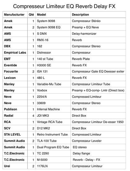 Liste de compresseurs et EQ