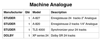 Liste de machines analogue